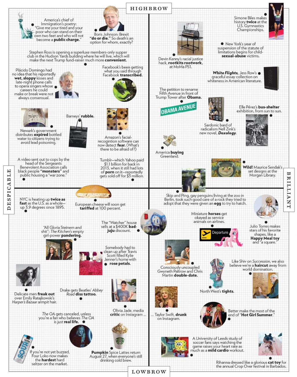 The Approval Matrix: Week of August 19, 2019