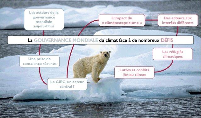 La gouvernance climatique mondiale face à de nombreux défis