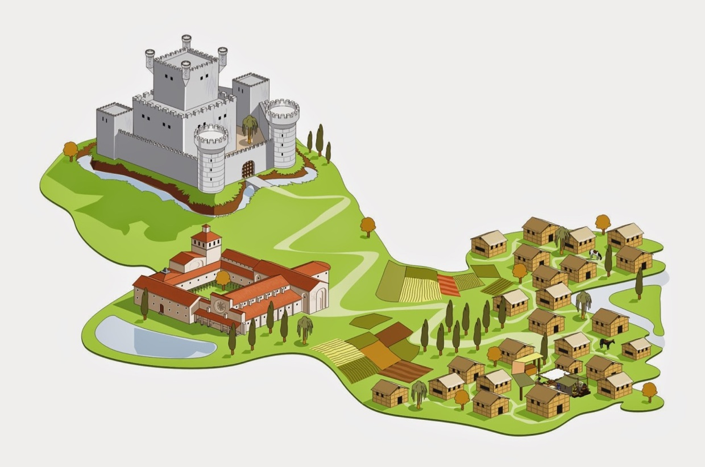 Imagen interactiva sobre el feudo medieval de 2ºD PMAR