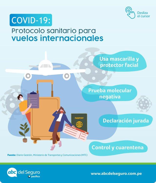COVID19-VUELOS-INTERNACIONALES