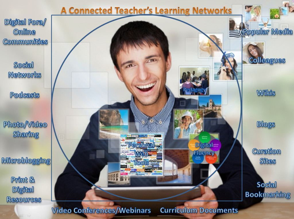 A Connected Teacher's Learning Networks