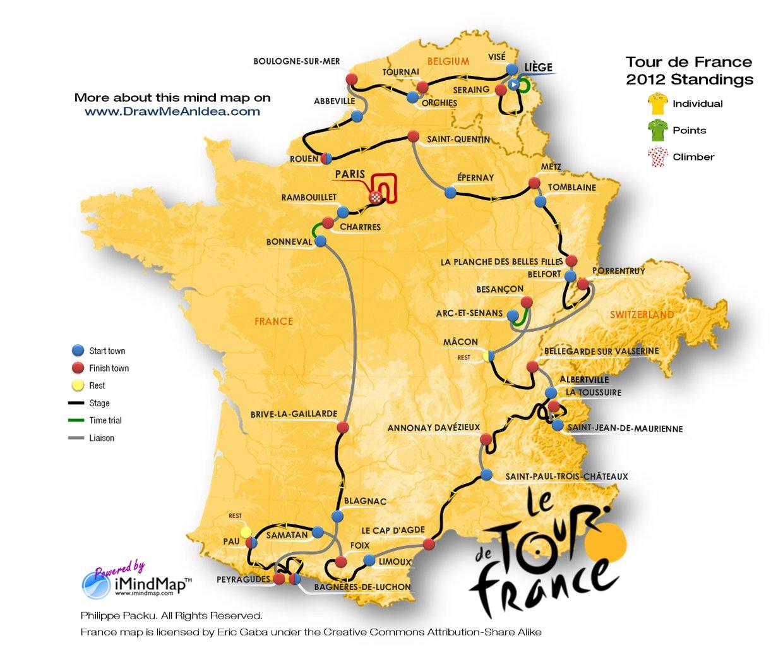 Tour de France 2012 - Mind Map