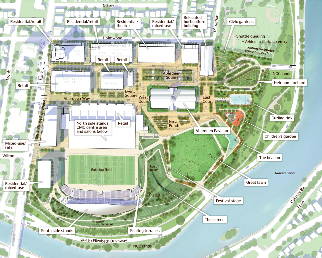 The plan for Lansdowne Park