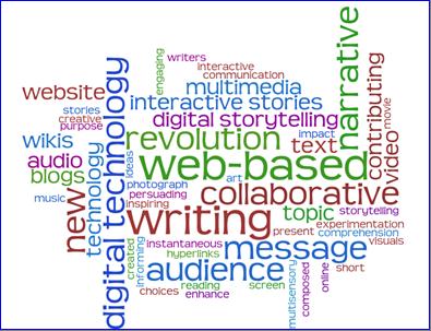 Defining Digital Writing