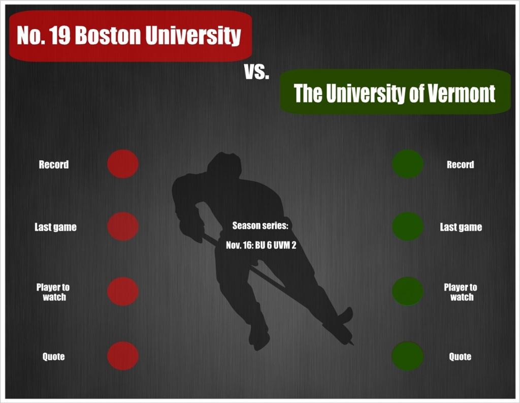 Terriers seek crucial late-season wins in matchups with Vermont