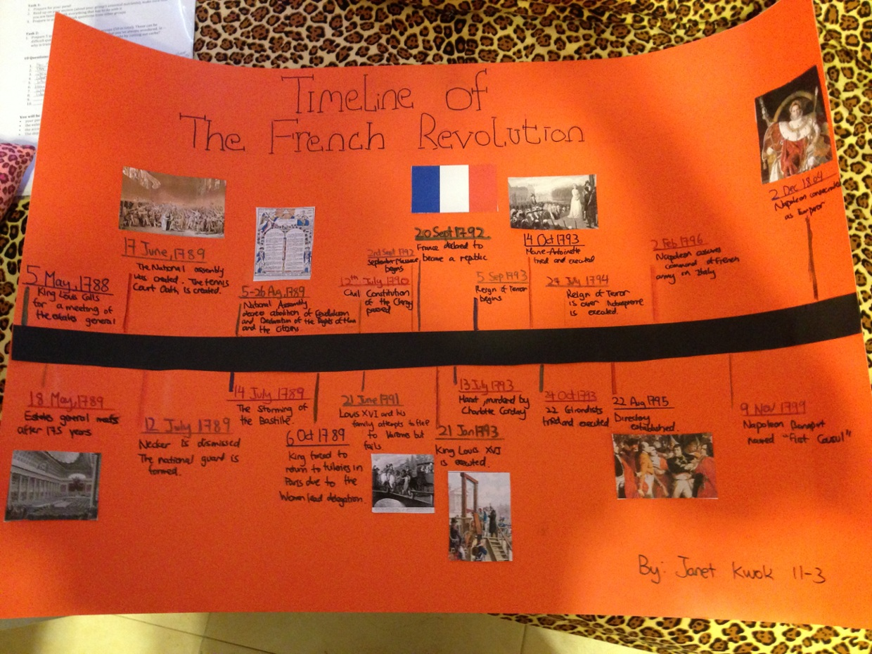 timeline the french revolution iii july 1793 the committee of