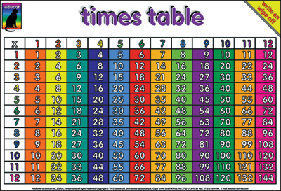 My goal thinglink for 12 times table song youtube
