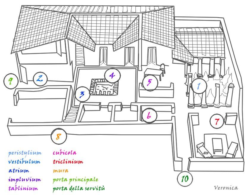 La domus era una casa dei ricchi era rettangolare e con for Disegnare una piantina di casa