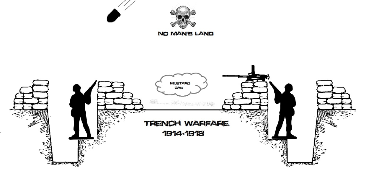 Simple Trench Warfare Diagram Great Installation Of Wiring Diagram