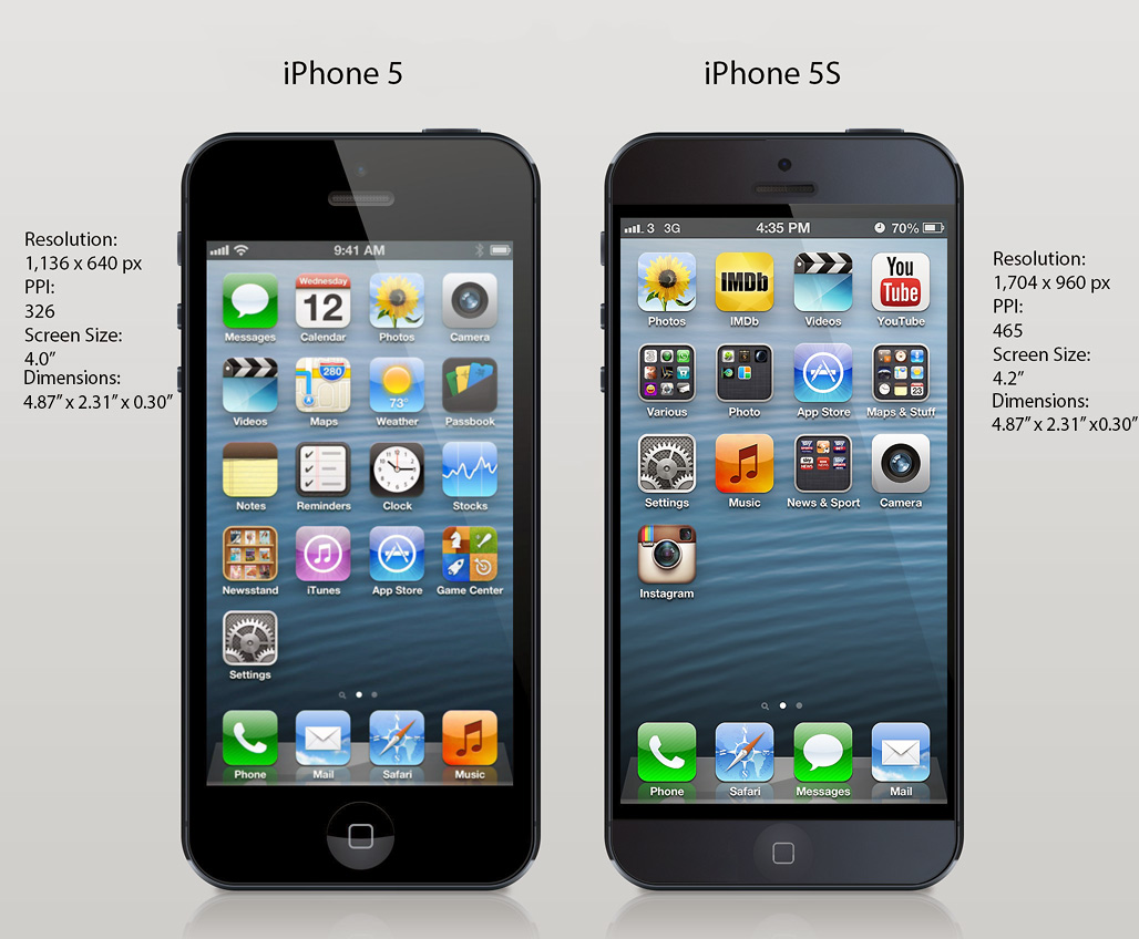 Noticeably larger screen., Not as good quality screen., s...