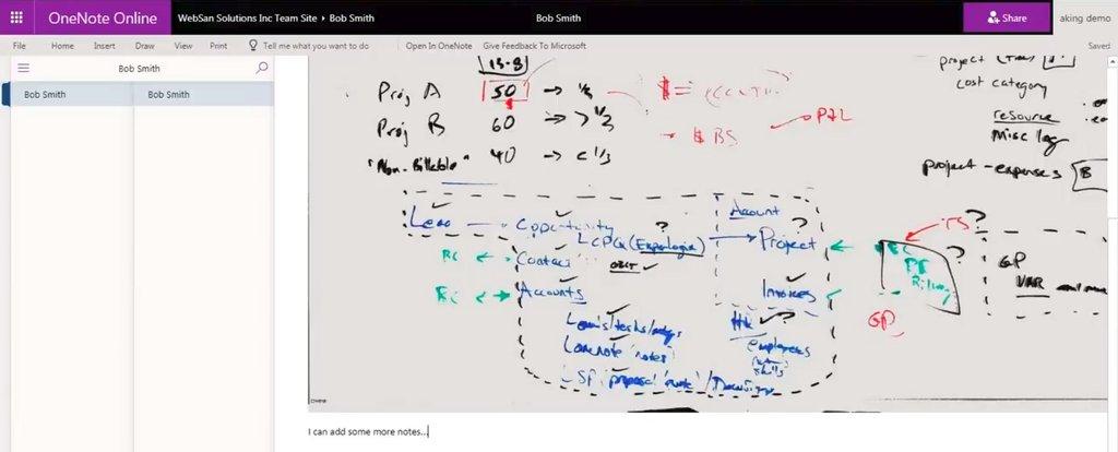Microsoft Dynamics Partner | Dynamics GP | Dynamics CRM