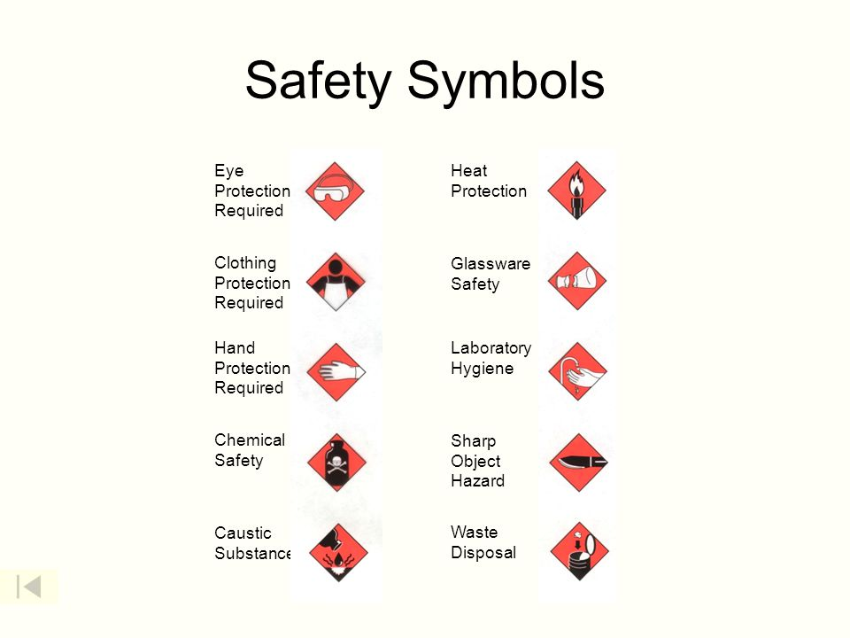 Wges Science Lab Safety Thinglink