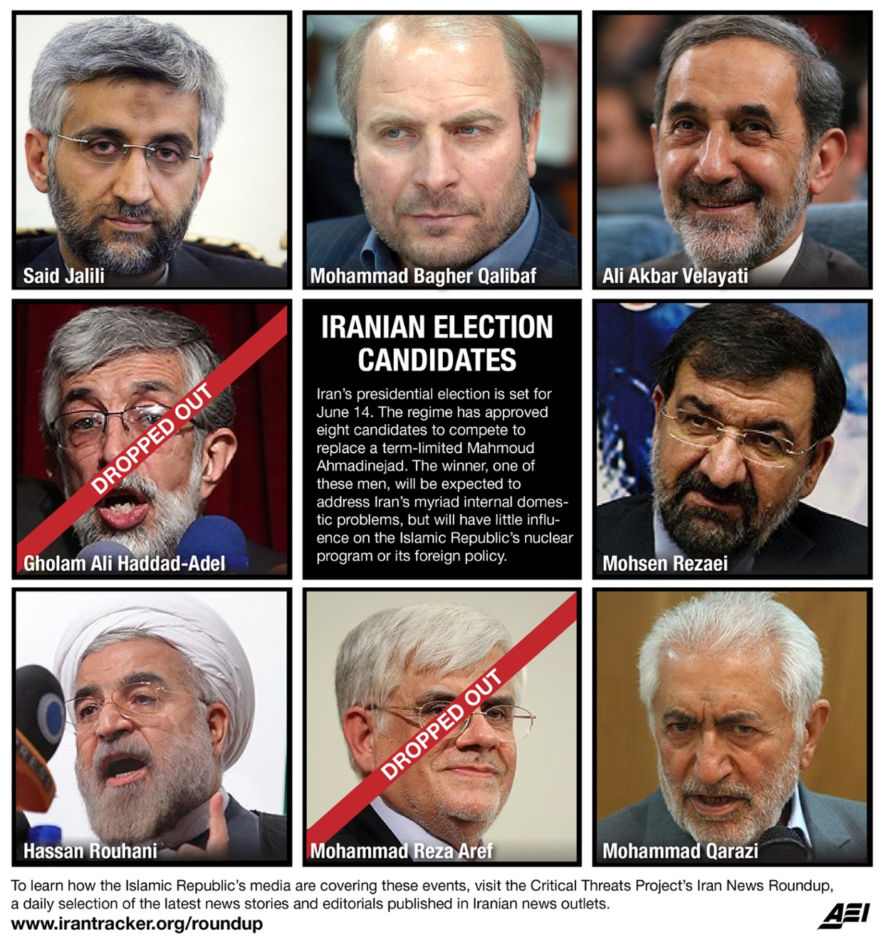 • Iran election lineup as of June 11, 2013