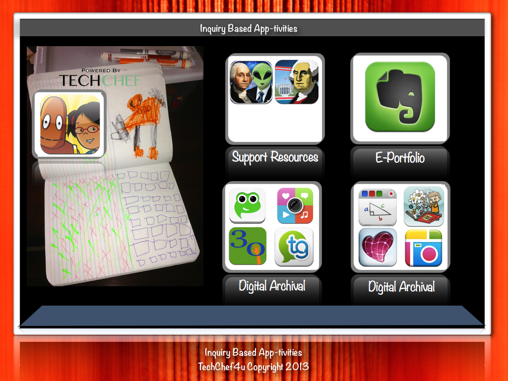Leveraging BrainPop JR to Support Inquiry-Based App-tivities