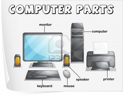 which input output devices will you be using in the next one to three years as computing devices What exactly are input devices chances are that you are do not use on a daily basis are three of input device nearly every computer has one.