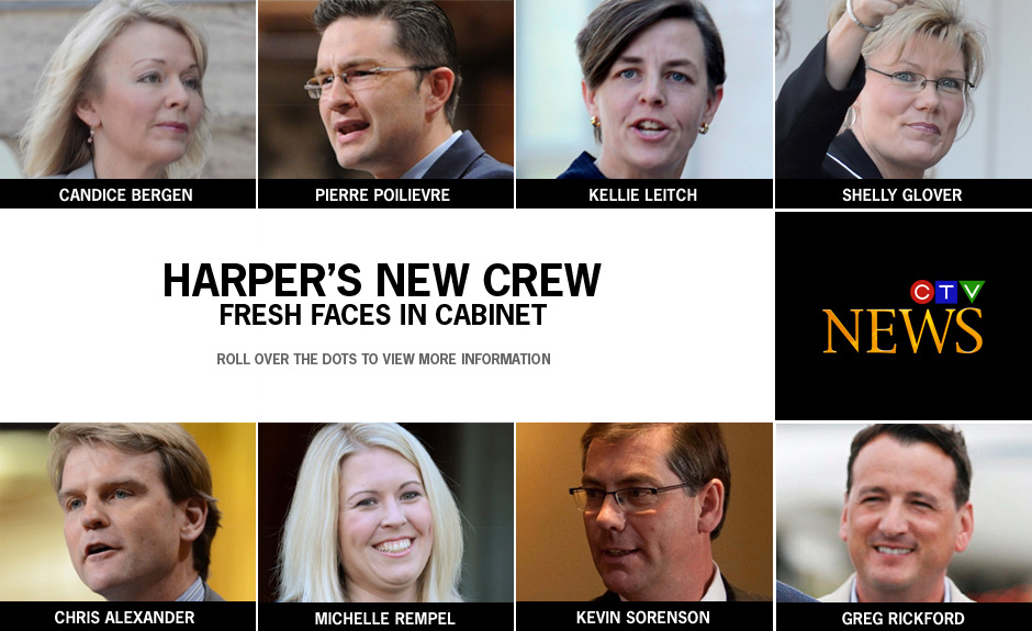 Harper 39 S New Crew Fresh Faces In Cabinet Thinglink