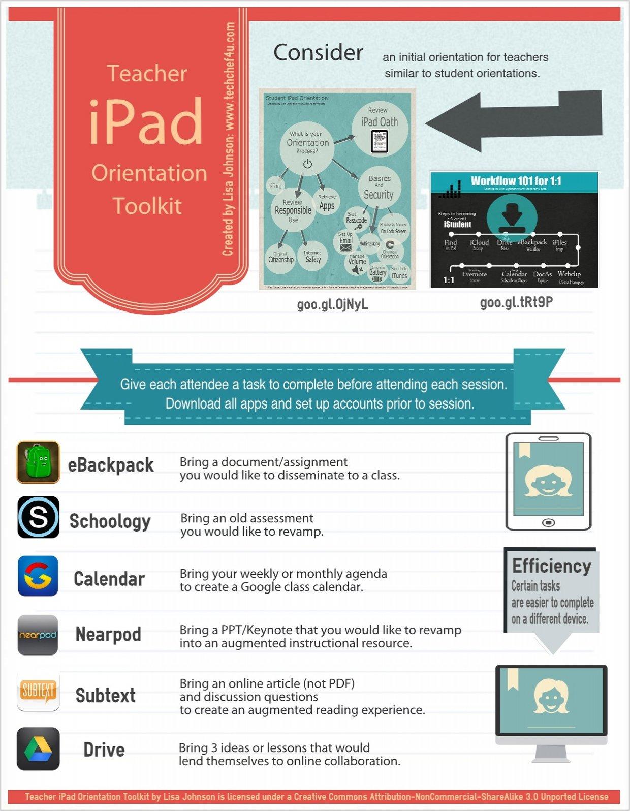 Teacher iPad Orientation Toolkit