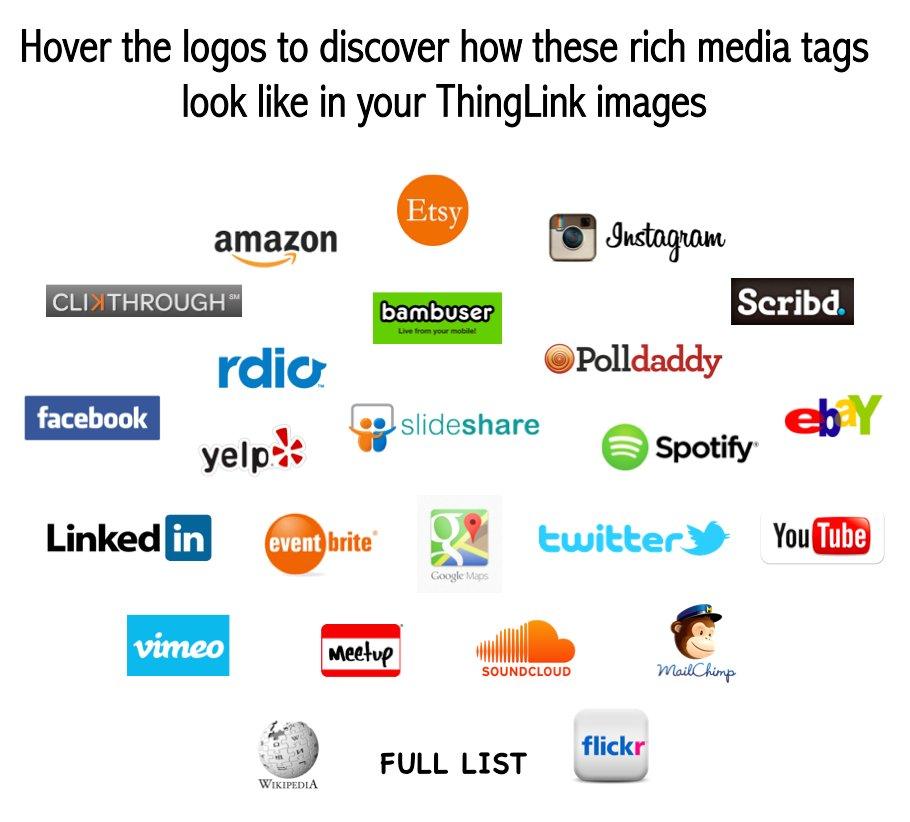 ThingLink Rich Media Tags