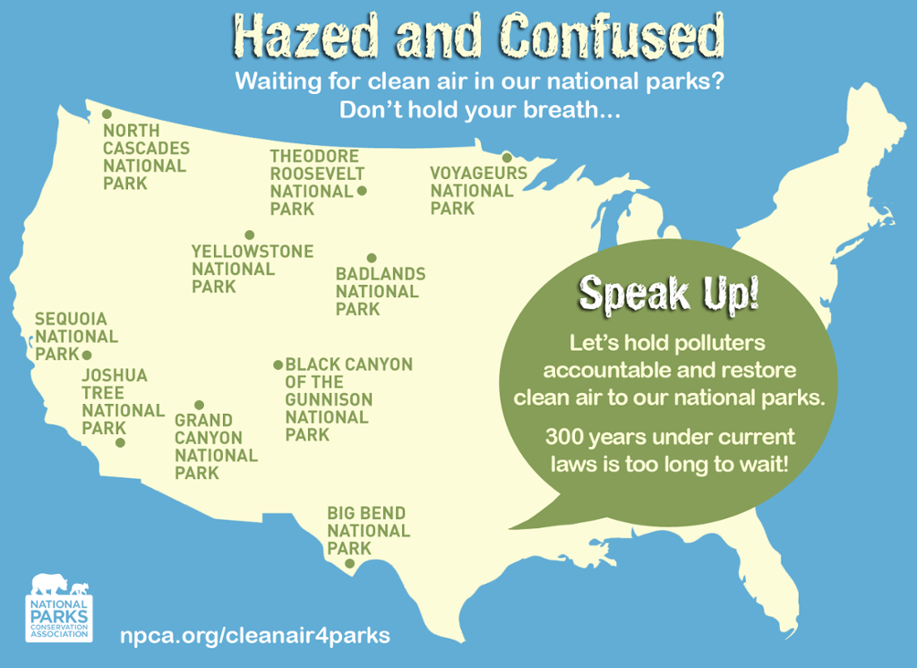 Should We Wait 300 Years for Clean Air in U.S. National ...