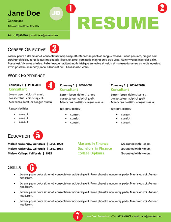 major parts of resume this is where you start begin wit