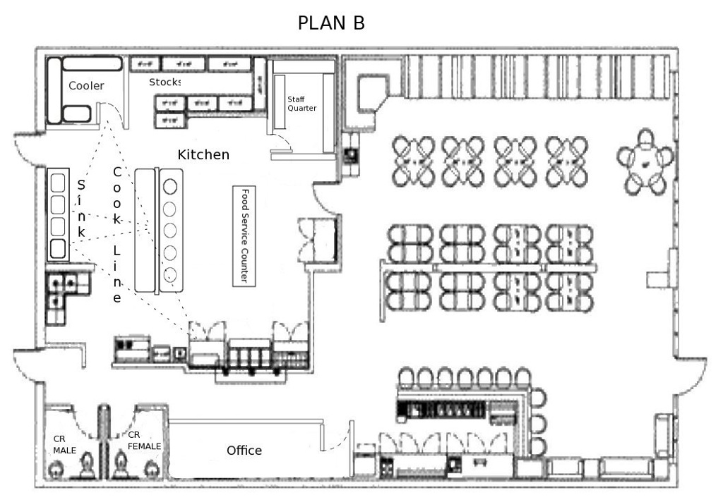 Kitchen Layout Templates 6 Different Designs: Cell Analogy-Restaurant