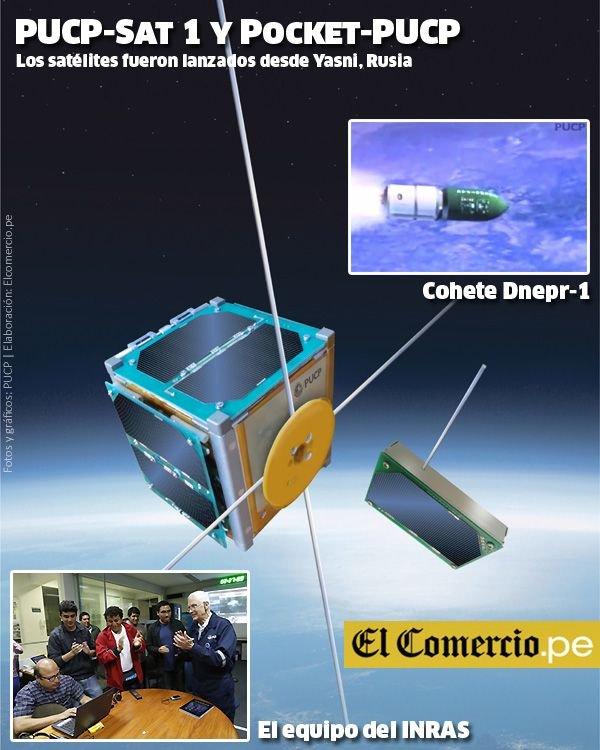 Satélites hechos en el Perú