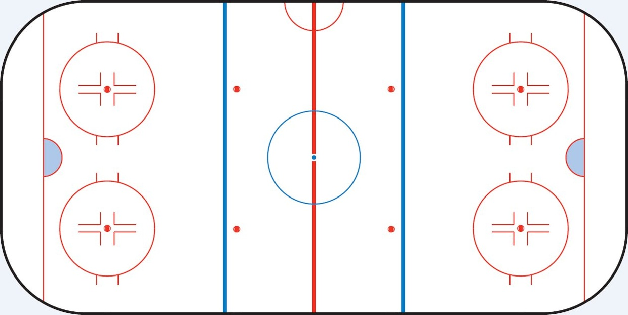 hockey rink diagram   thinglink