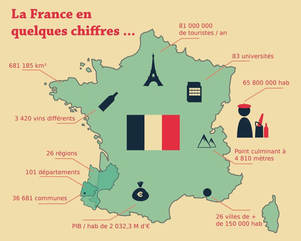 La Tour Eiffel, monument emblématique de la France., List...