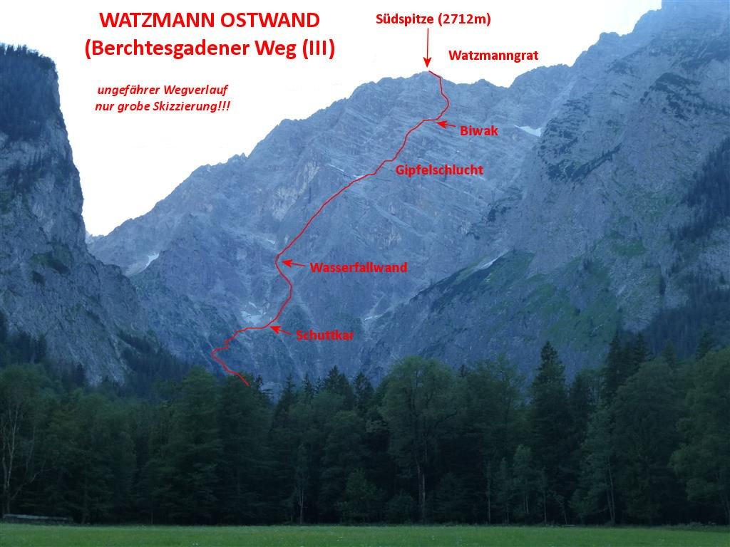 Klettersteigset Watzmann : Watzmann ostwand berchtesgadener weg