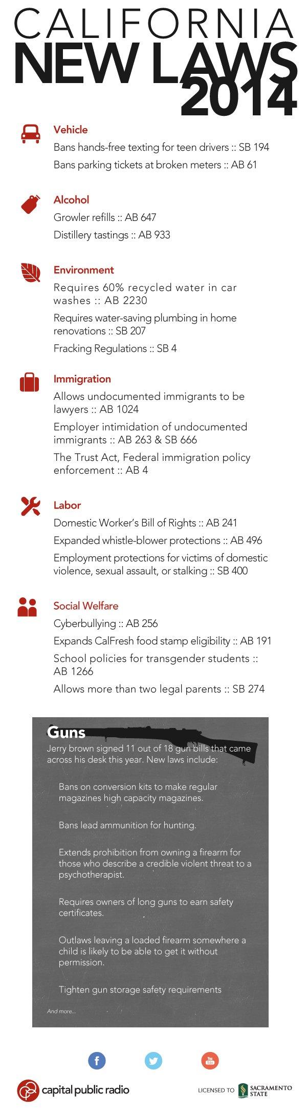 815114243dc8e Insight  The California Political Junkie   New Laws   Cap Radio ...