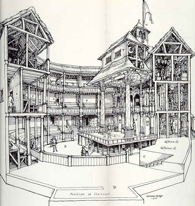 a history of the elizabethan theater The globe theatre this media students will take a glimpse into the world of elizabethan theater by watching actors in the video the history behind the globe.