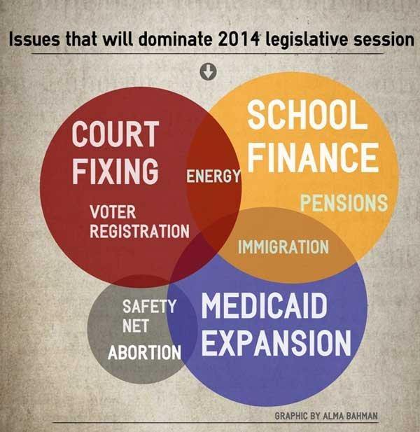 2014 Kansas legislative session