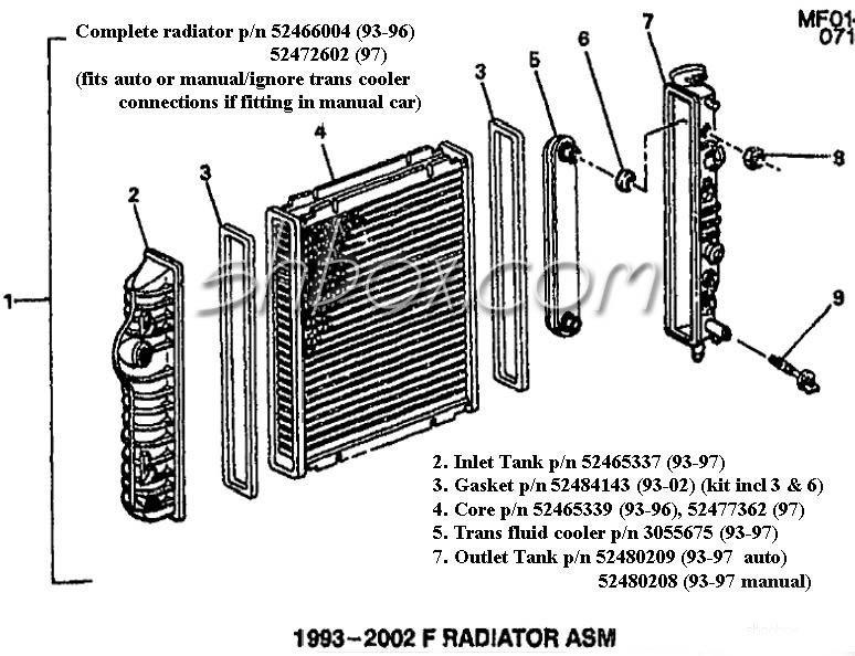 radiator cutaway