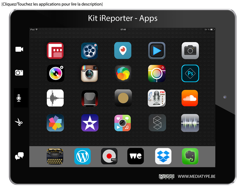 Kit iReporter - Apps