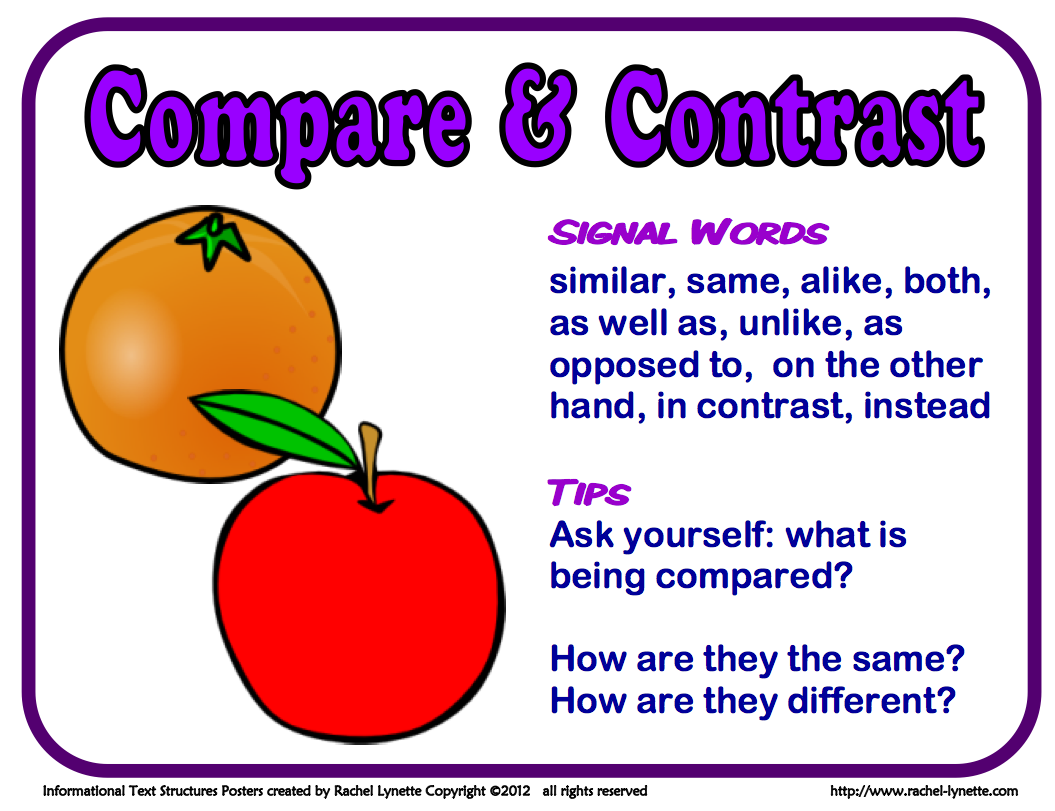 english compare contrast essay structure Learn english free - english writing - writing a compare contrast essay you can structure the main part of the essay in a couple of ways 1.