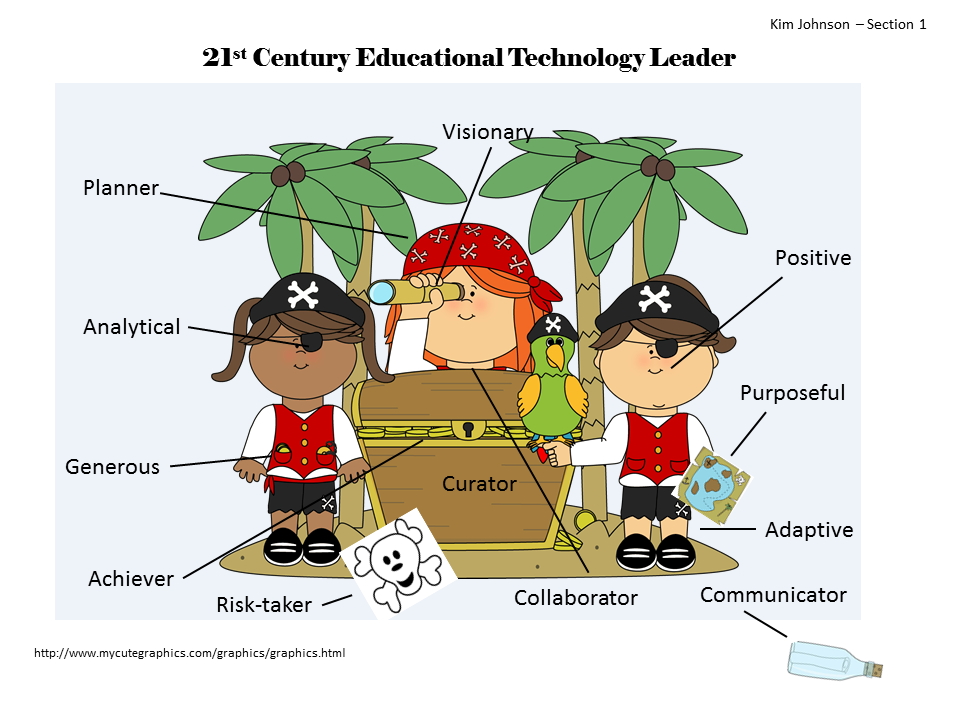 Attributes of a 21st Century Educational Technology Leader