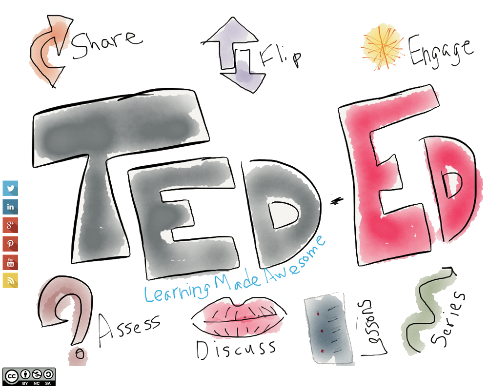 TED-Ed | Flipped learning with TED