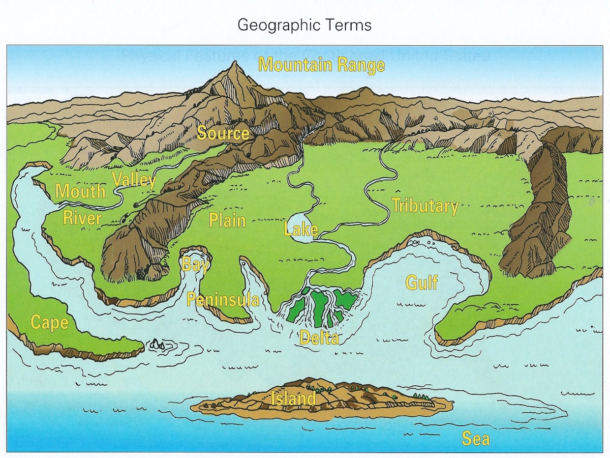 Worksheets Landforms And Bodies Of Water Worksheet spi 0307 7 1classify landforms and bodies of water accor accor