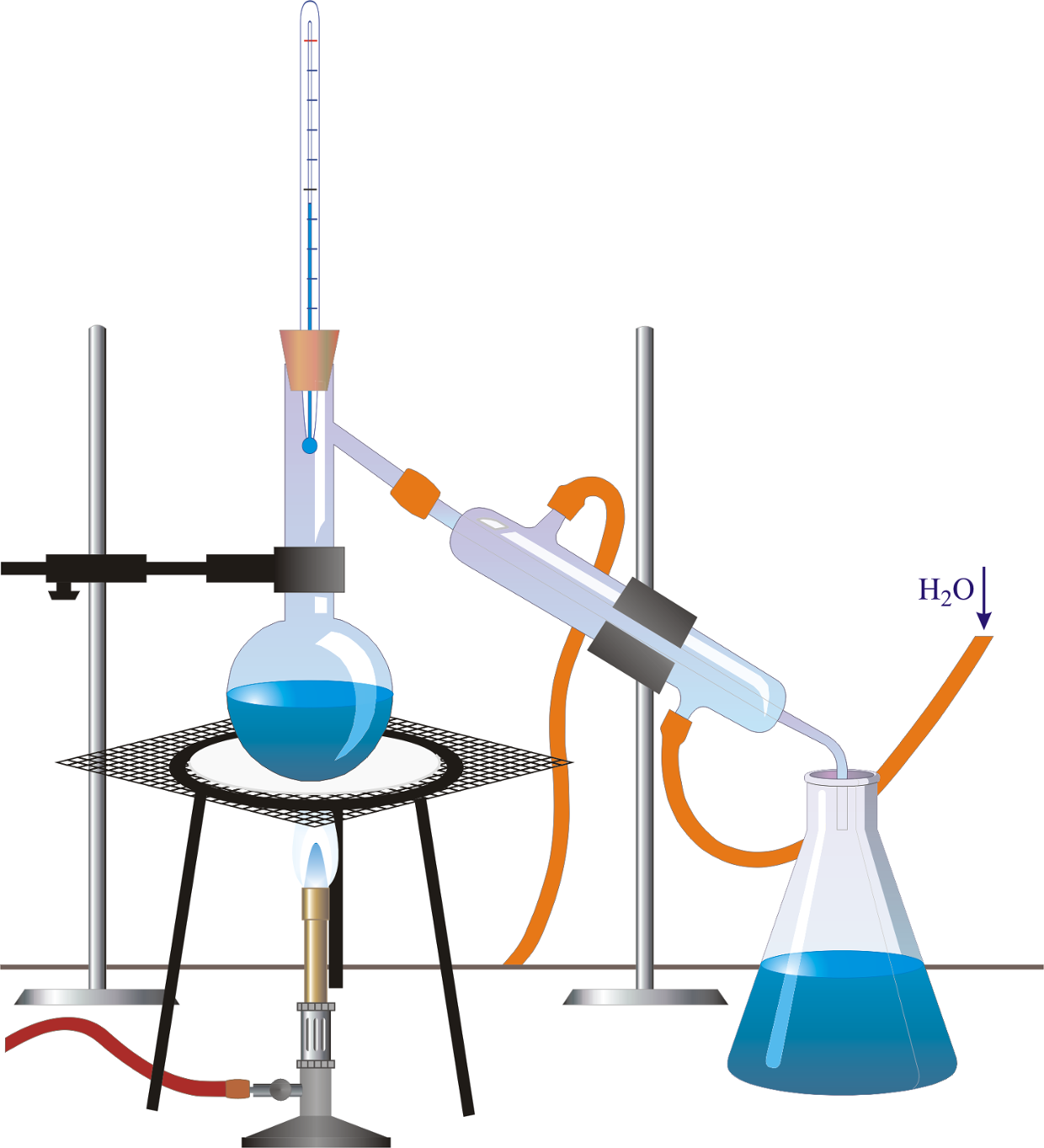 Bunsen burner named after robert bunsen is a device that 4 years ago 156 pooptronica Choice Image