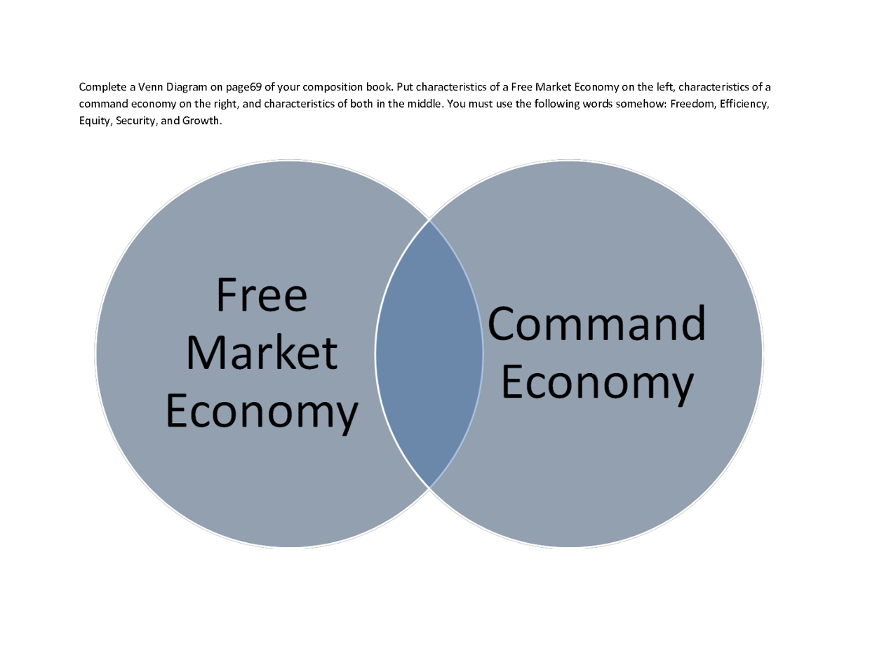 planned economy vs free market Market economy and centrally planned economy the capitalist or market economic system emphasizes complete freedom of individuals as buyers and sellers through the price mechanism in such a market, price of a commodity is based on market forces of demand and supply.