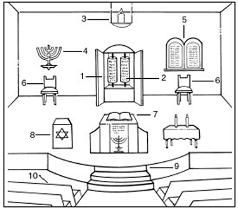 photo regarding Printable Diagram of the Tabernacle known as High definition wallpapers printable diagram of the tabernacle adorable-get pleasure from