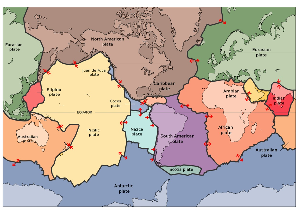 Plate Tectonic Song Video Tectonics Diagram The L