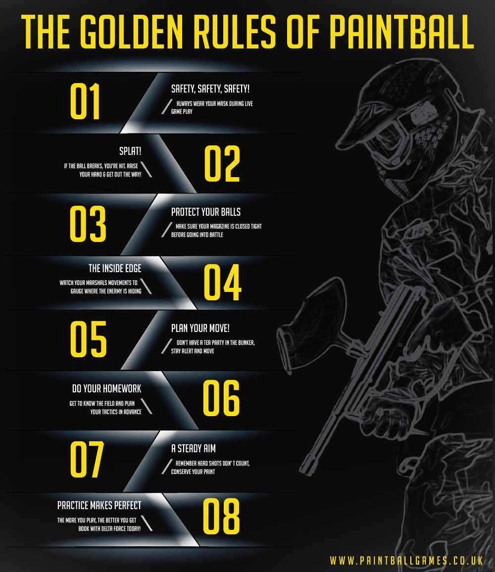 The Golden Rules of Paintball