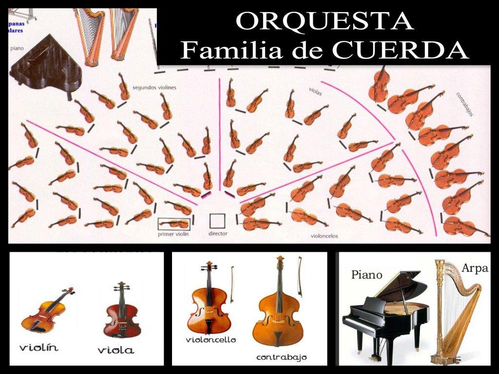 Orquesta. Familia de Cuerda. Vídeos
