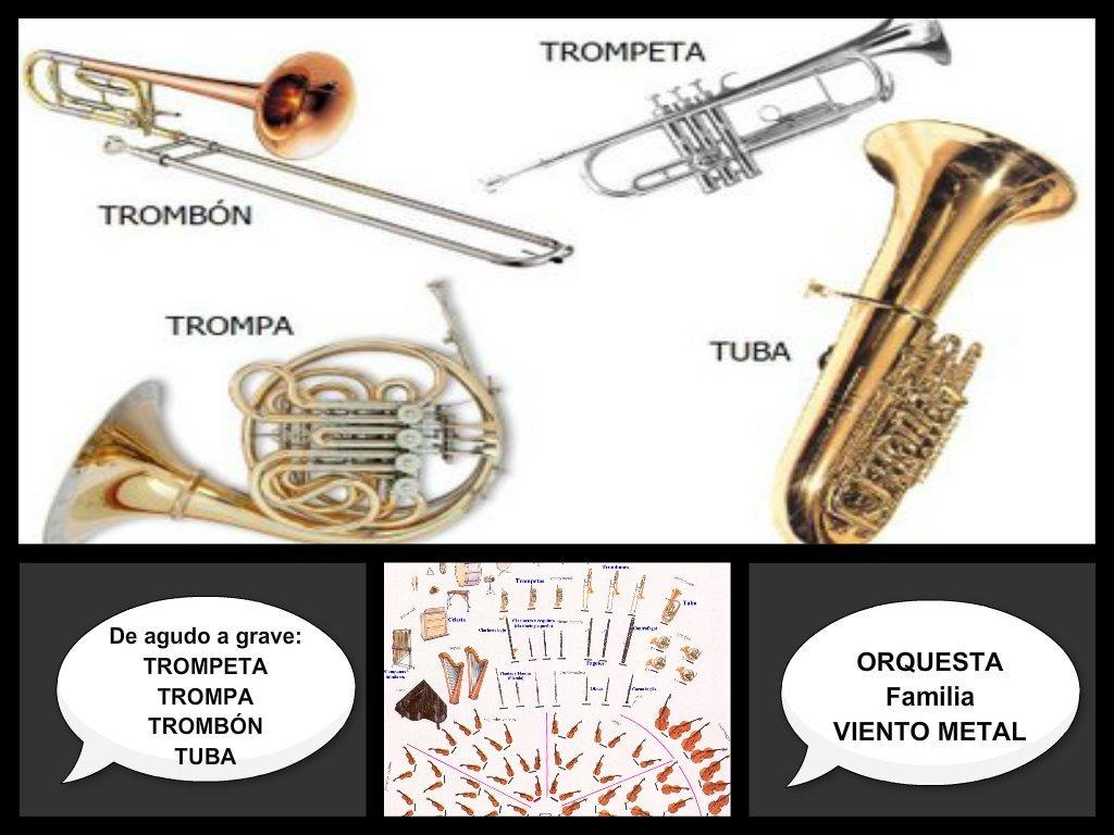 Orquesta. Familia Viento Metal. Vídeos