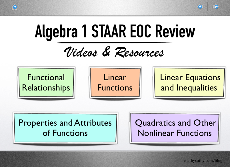 Algebra EOC Review Videos!