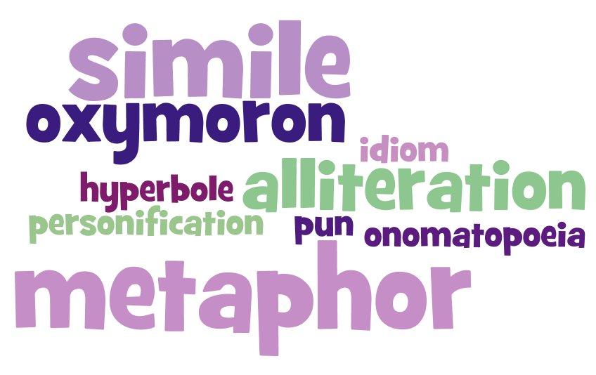 figurative language amp literary devices thinglink