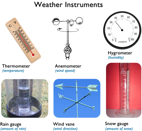 Used Measuring Instruments : Our selection of weather instruments includes thermometer