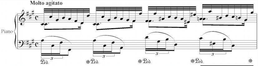 Wszystko Co Chciałbyś Wiedzieć O Preludiach Chopina