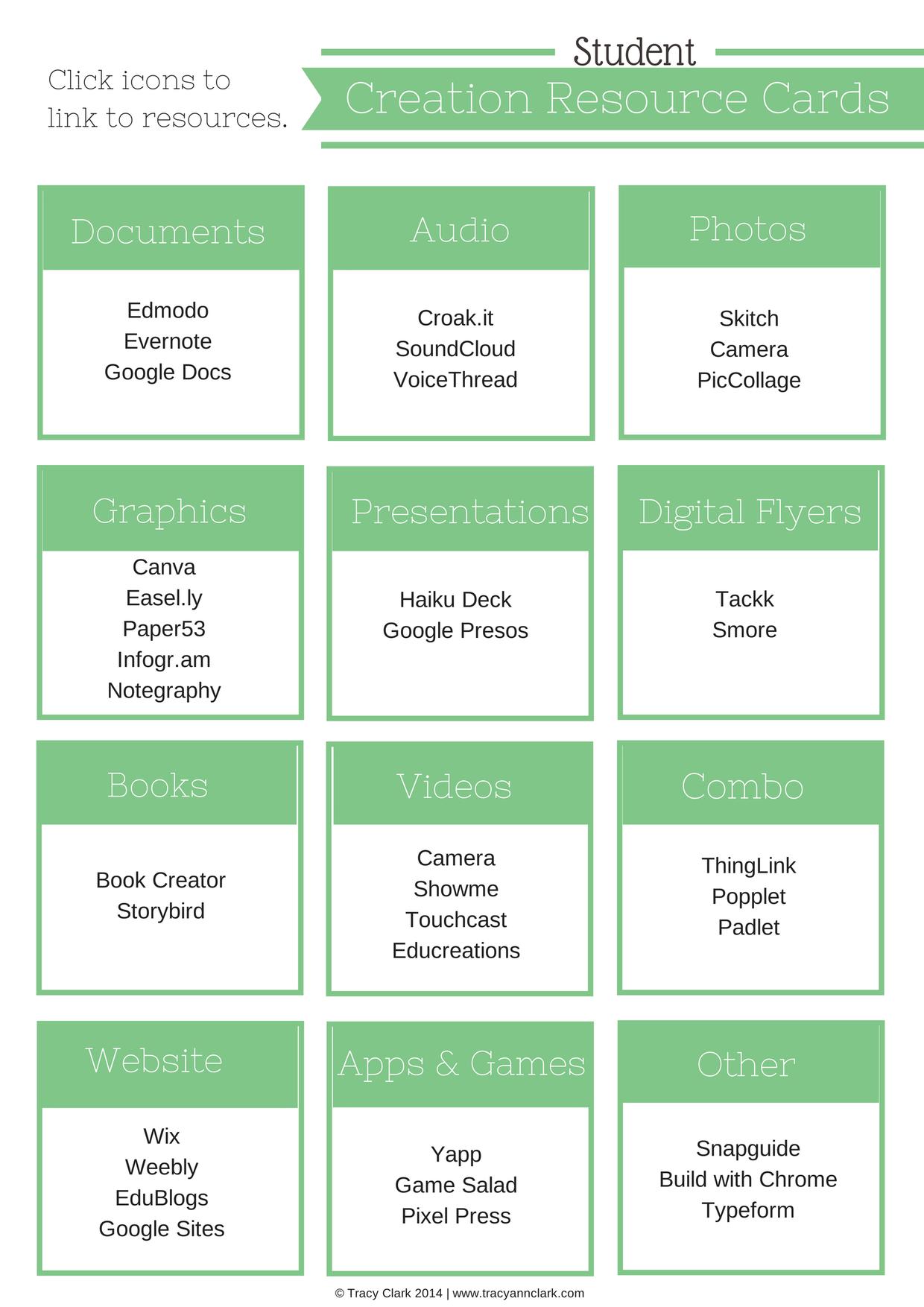 Creation Cards for Student Tech Entrepreneur Camp 1.0